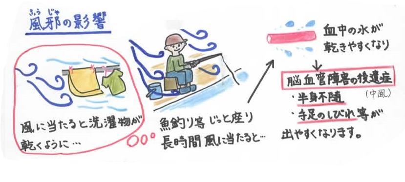 『風に当たりすぎ』が、健康を害する?!